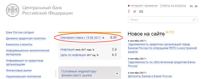 Ключевая ставка ЦБ РФ: что это такое, на что влияет ее повышение и снижение